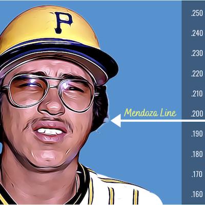 Monday Mets: Mendoza!